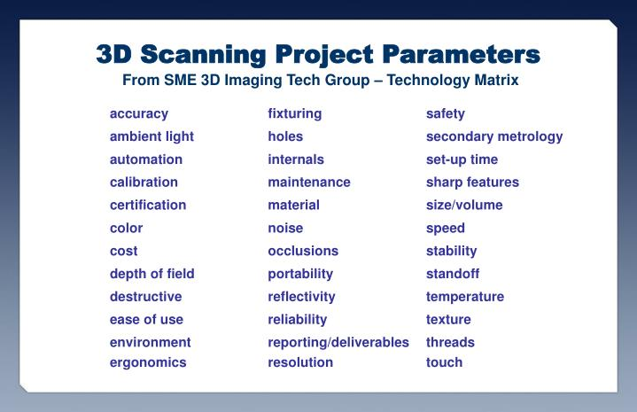 3D Scanning Project Parameters
