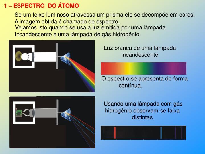 O espectro se apresenta de forma