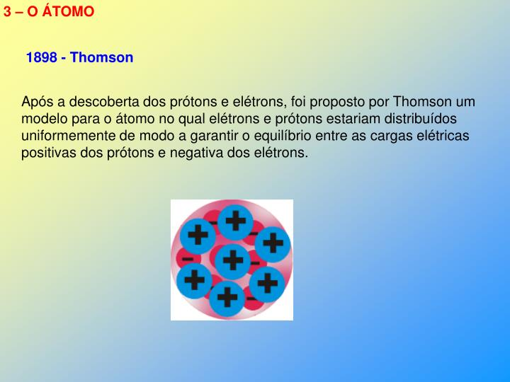 3 – O ÁTOMO