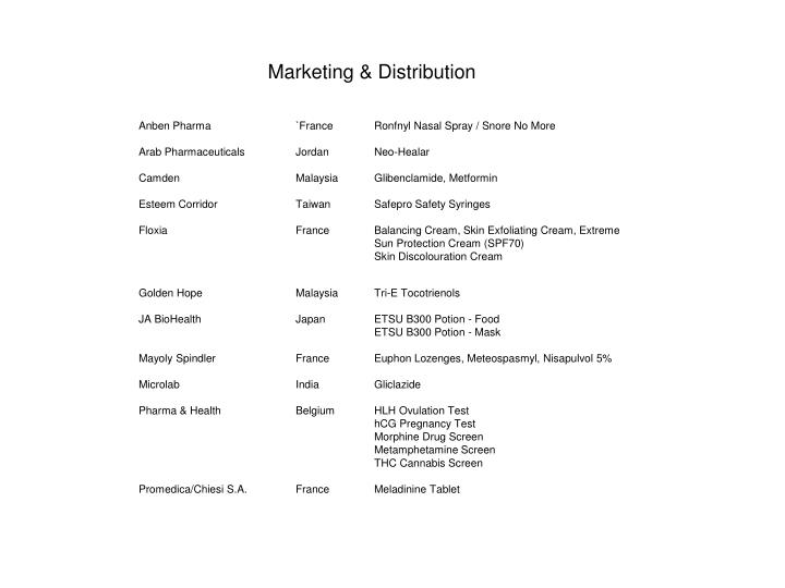 Marketing & Distribution