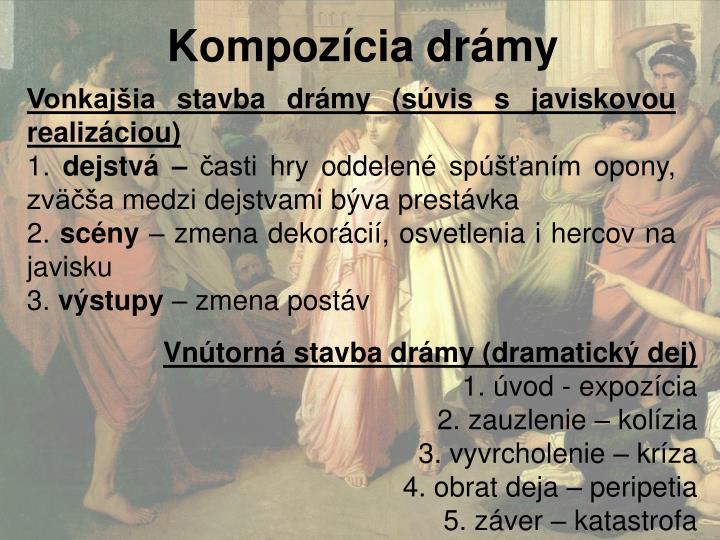 Kompozícia drámy