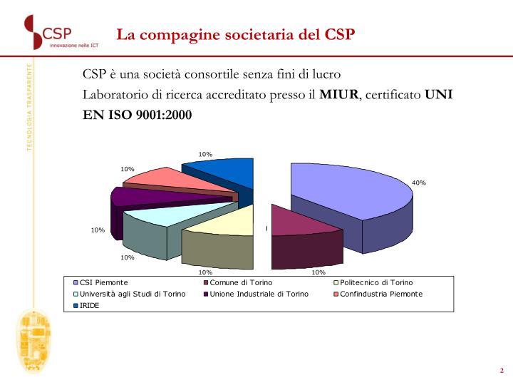 La compagine societaria del CSP