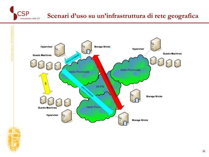 Scenari d'uso su un'infrastruttura di rete geografica