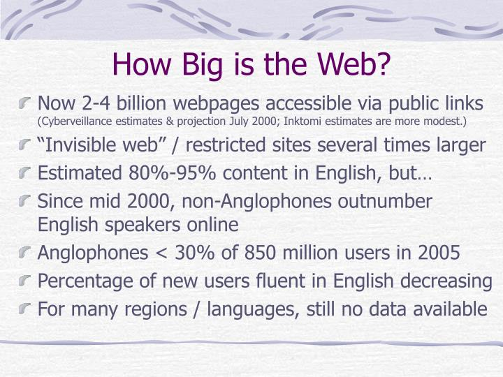 How Big is the Web?