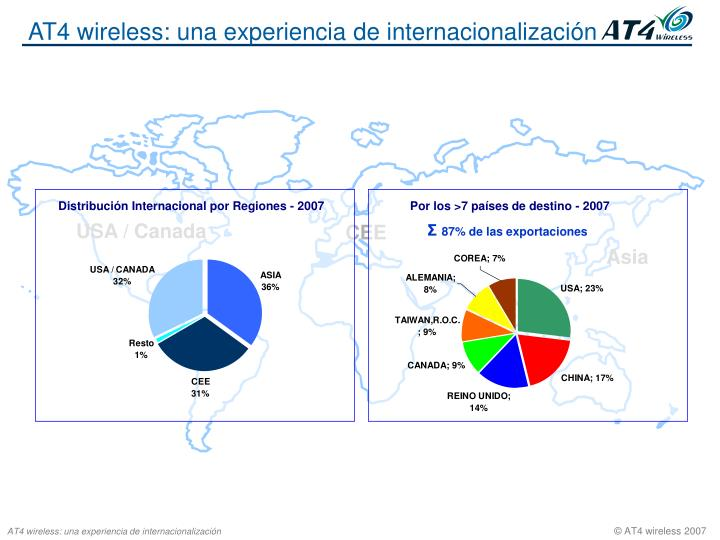 AT4 wireless: una experiencia de internacionalización