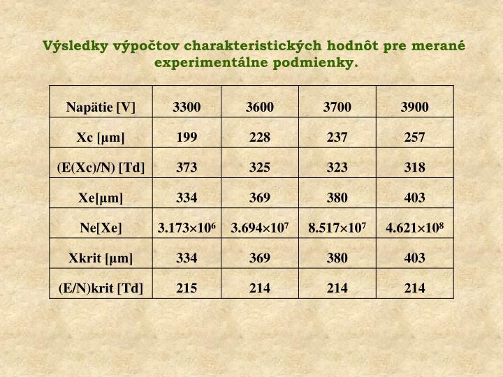 Výsledky výpočtov charakteristických hodnôt pre merané