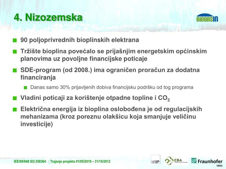90 poljoprivrednih bioplinskih elektrana