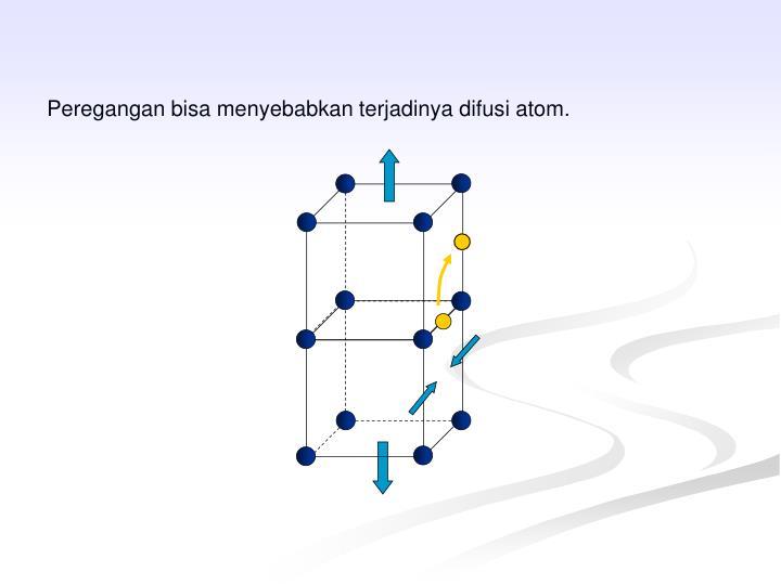 Peregangan bisa menyebabkan terjadinya difusi atom.