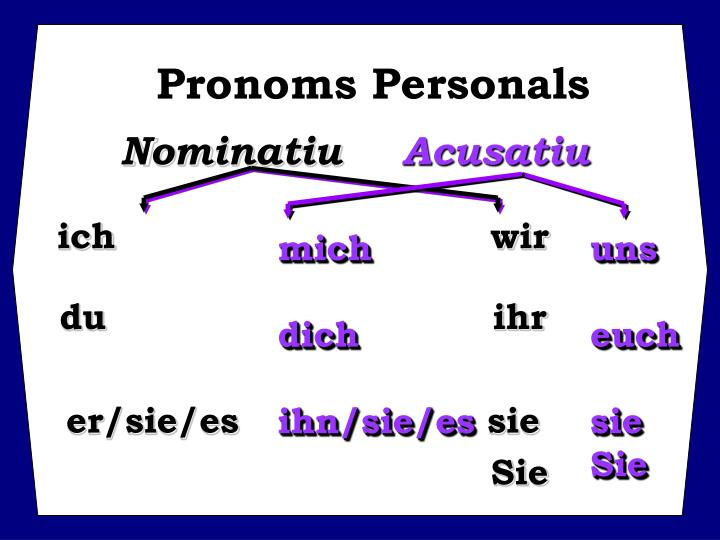 Pronoms Personals