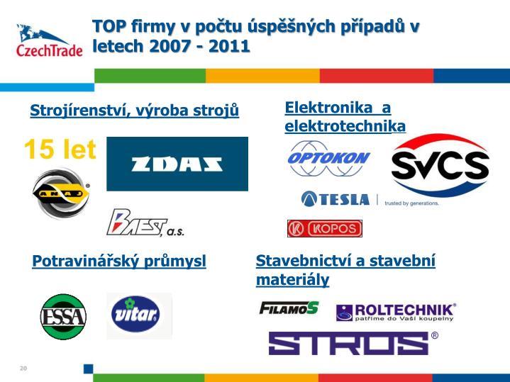 TOP firmy v počtu úspěšných případů v letech 2007 - 2011