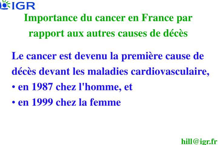 Importance du cancer en France par rapport aux autres causes de décès