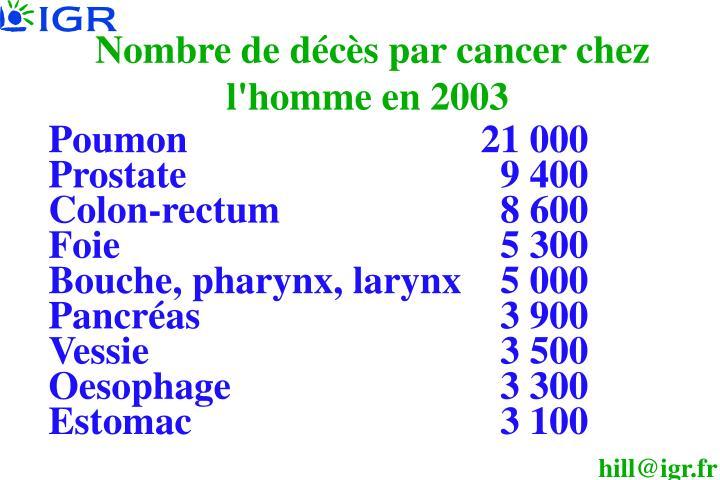 Nombre de décès par cancer chez l'homme en 2003