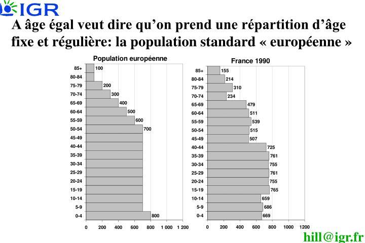 A âge égal veut dire qu'on prend une répartition d'âge fixe et régulière: la population standard «européenne»