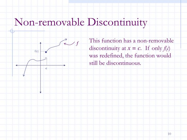 Non-removable Discontinuity