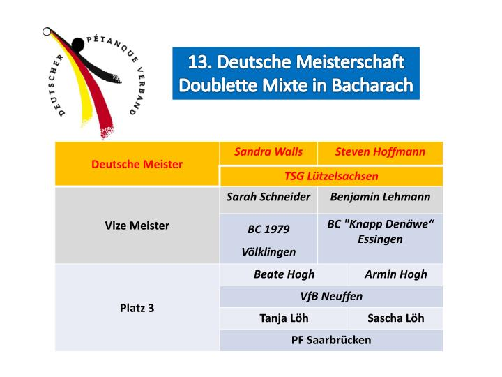 13. Deutsche Meisterschaft Doublette Mixte in Bacharach