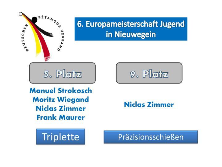 6. Europameisterschaft Jugend