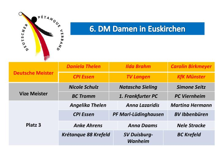 6. DM Damen in Euskirchen