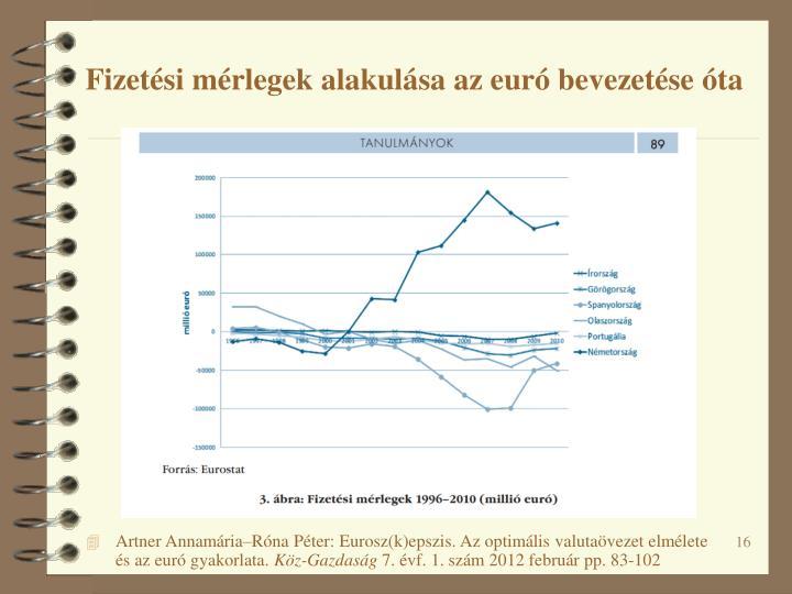 Fizetési mérlegek alakulása az euró bevezetése óta