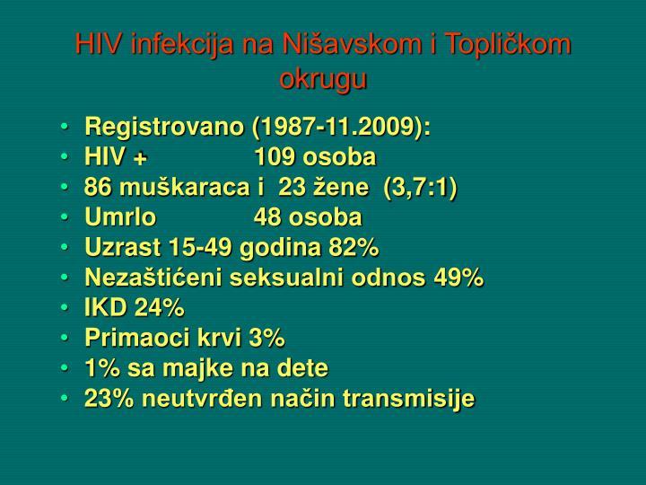 HIV infekcija na Nišavskom i Topličkom okrugu