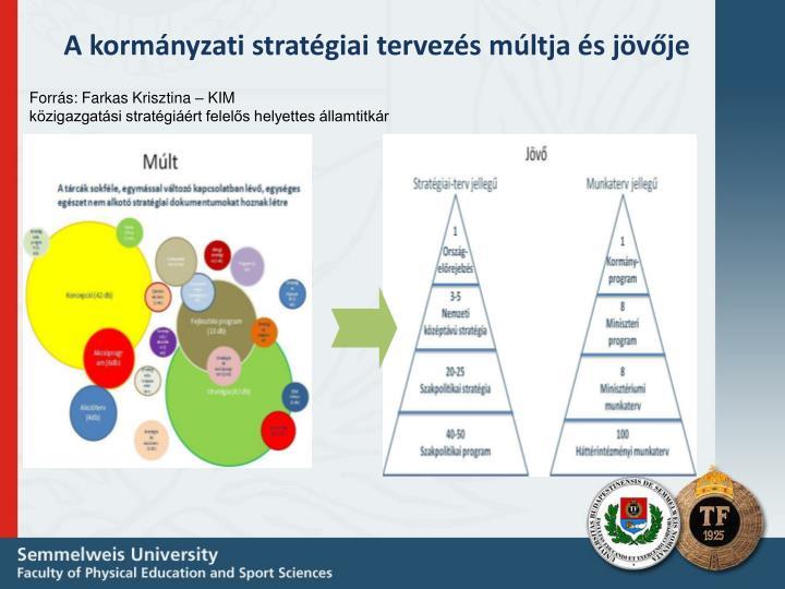 A kormányzati stratégiai tervezés múltja és jövője