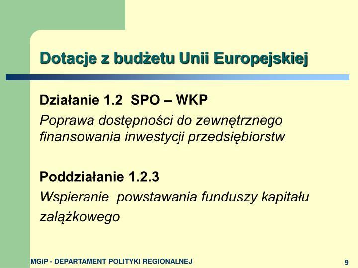Dotacje z budżetu Unii Europejskiej