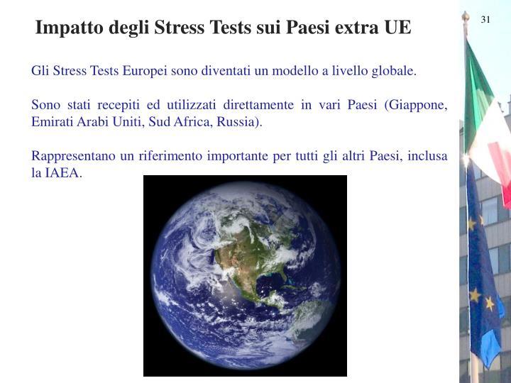 Impatto degli Stress
