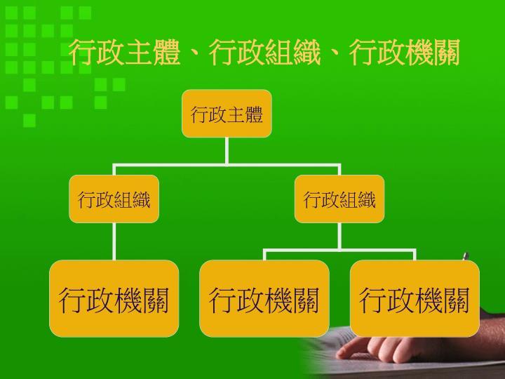行政主體、行政組織、行政機關