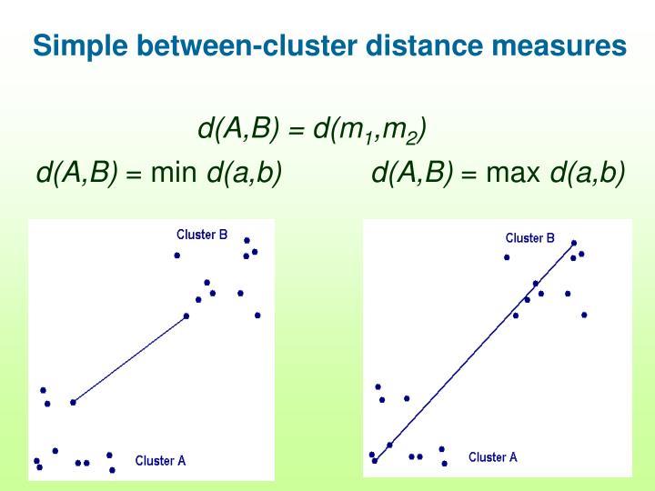 Simple between-cluster distance measures