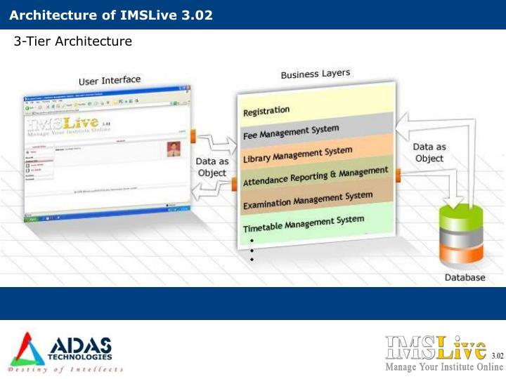 Architecture of IMSLive 3.02