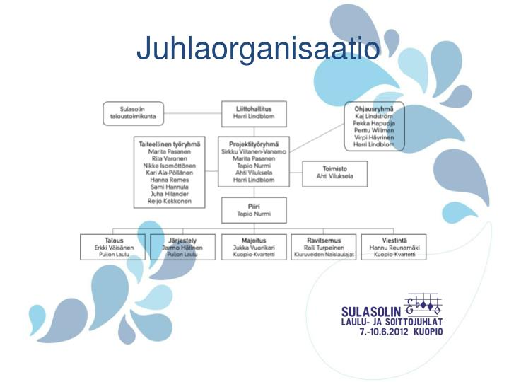 Juhlaorganisaatio