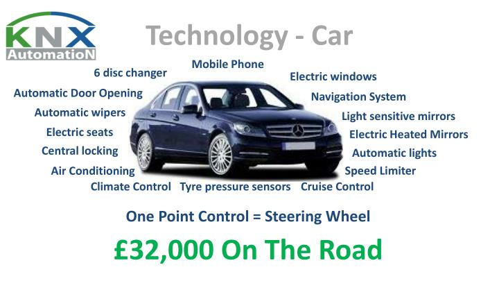 Technology - Car