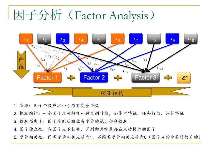 因子分析(