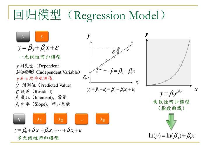 回归模型(