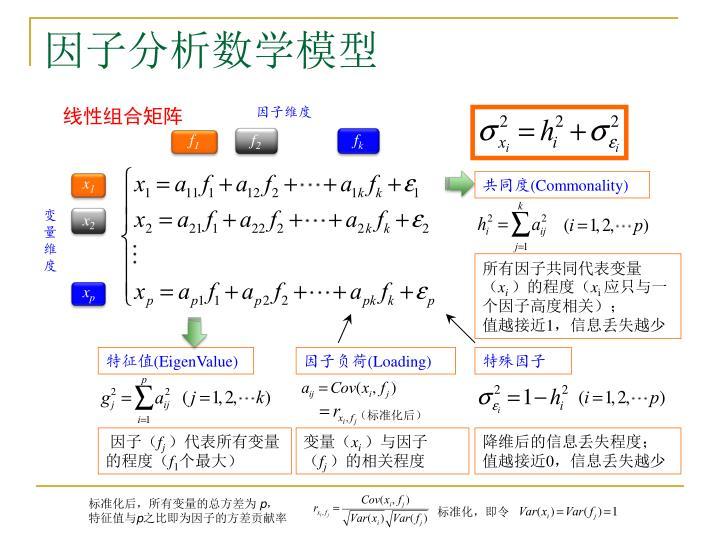 因子分析数学模型