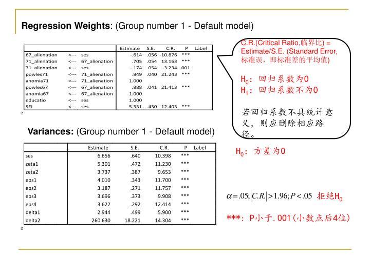 Regression Weights