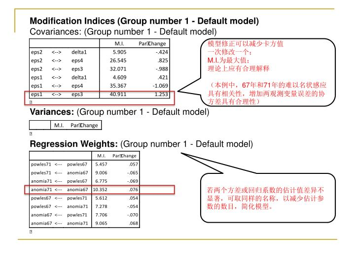 Modification Indices (Group number 1 - Default model)