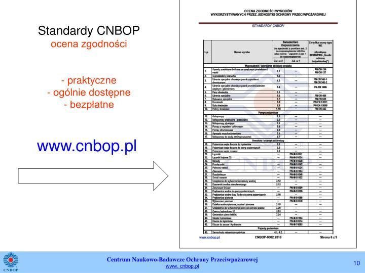 Standardy CNBOP