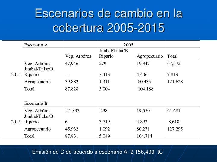 Escenarios de cambio en la cobertura 2005-2015