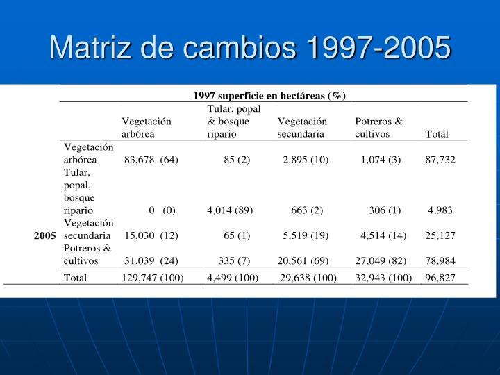 Matriz de cambios 1997-2005