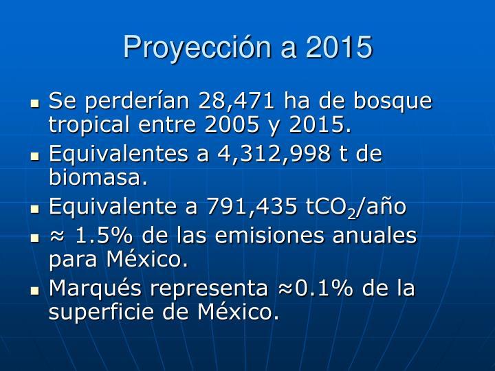Proyección a 2015