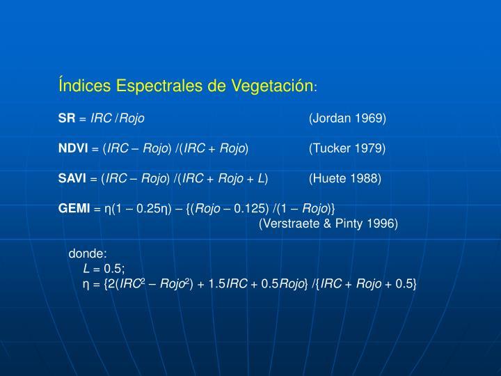 Índices Espectrales de Vegetación