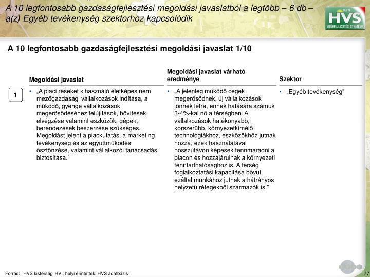 A 10 legfontosabb gazdasgfejlesztsi megoldsi javaslat 1/10