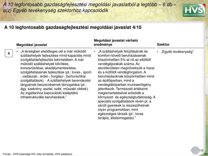 A 10 legfontosabb gazdasgfejlesztsi megoldsi javaslat 4/10