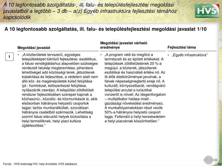 A 10 legfontosabb szolgltats, ill. falu- s teleplsfejlesztsi megoldsi javaslat 1/10