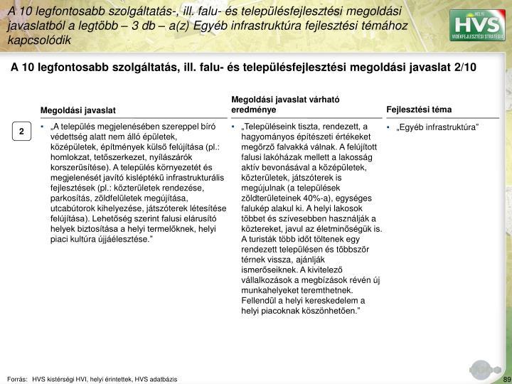 A 10 legfontosabb szolgltats, ill. falu- s teleplsfejlesztsi megoldsi javaslat 2/10
