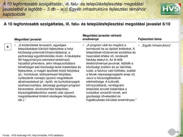 A 10 legfontosabb szolgáltatás, ill. falu- és településfejlesztési megoldási javaslat 6/10