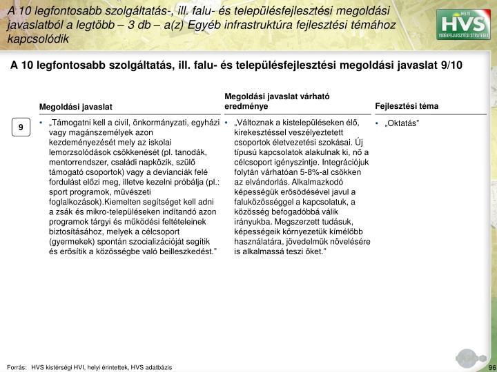 A 10 legfontosabb szolgltats, ill. falu- s teleplsfejlesztsi megoldsi javaslat 9/10