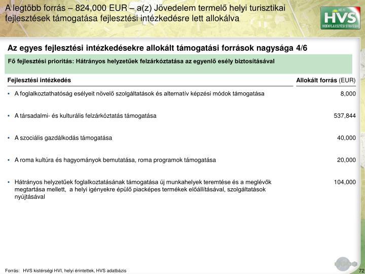 Az egyes fejlesztési intézkedésekre allokált támogatási források nagysága 4/6