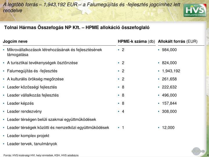 Tolnai Hrmas sszefogs NP Kft.  HPME allokci sszefoglal