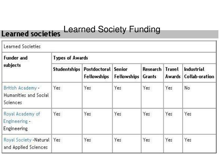 Learned Society Funding